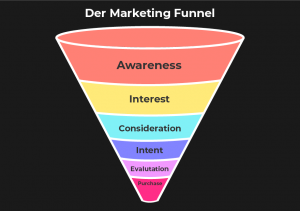 Marketing-Funnel-Content-Sales