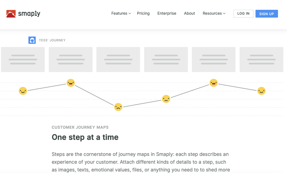 Screenshot-customer-journey-map-tool-Smaply