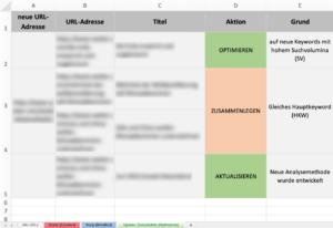 excel-Tabelle-content-redaktionsplan-audit