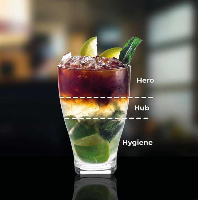 Der MarTech Content Cocktail