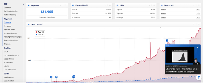 MarTech Marketing: Sistrix Webinare