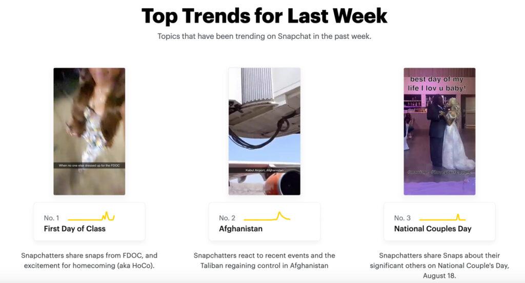 Snapchat: Trends zeigen Potenziale auf